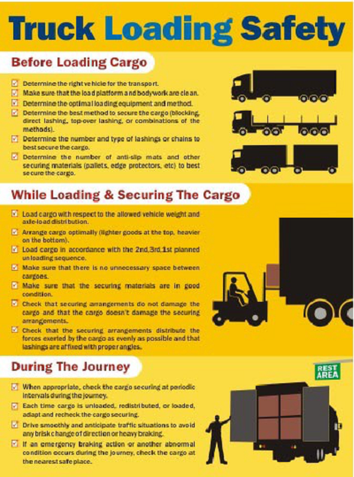 Learn Exclusive Tips How To Protect The Freight